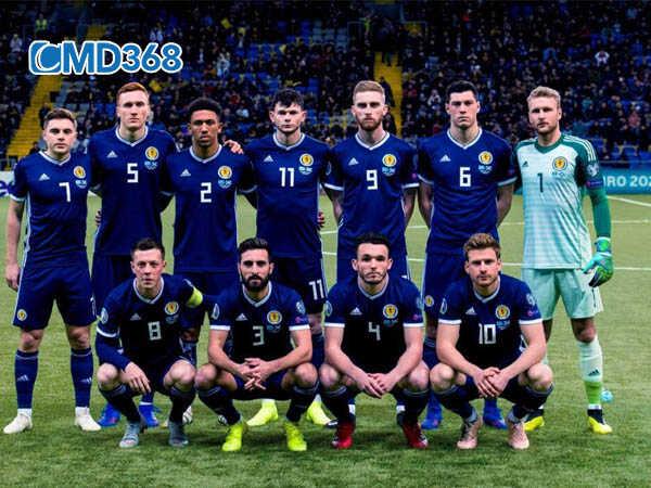 Danh sách dự kiến cầu thủ đội hình Scotland giải Euro 2020 năm 2021