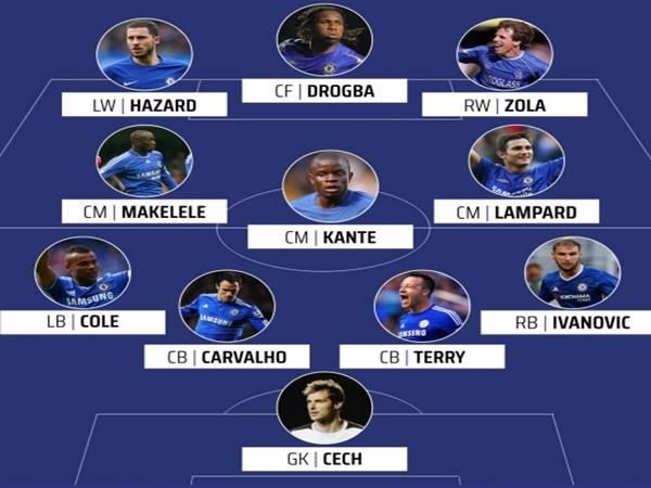 Đội hình Chelsea mạnh nhất bao gồm những cầu thủ nào?